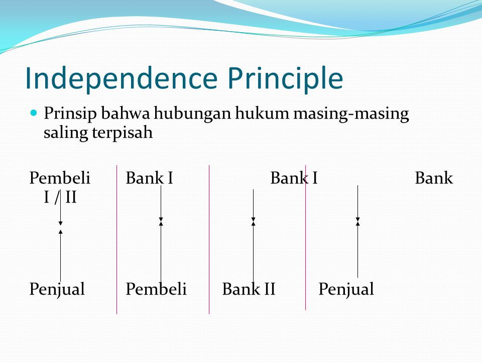 Independence Principle