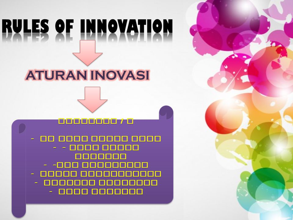 RULES OF INNOVATION ATURAN INOVASI KELOMPOK 1 A AN WINA NURUL AIDA