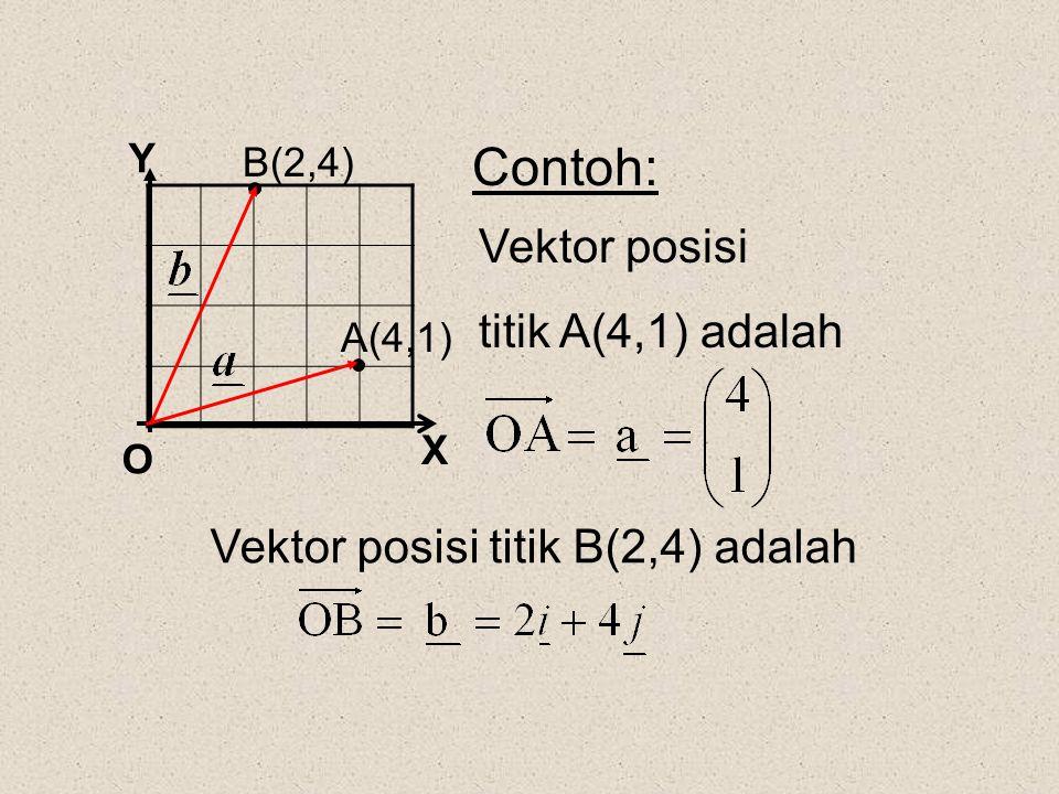 Contoh: Vektor posisi titik A(4,1) adalah