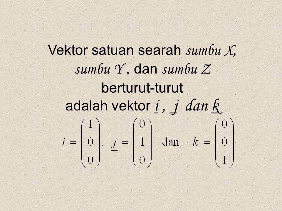 Vektor satuan searah sumbu X,