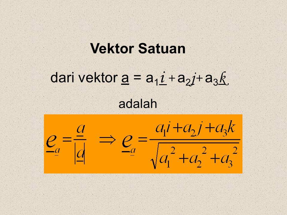 dari vektor a = a1i + a2j+ a3k