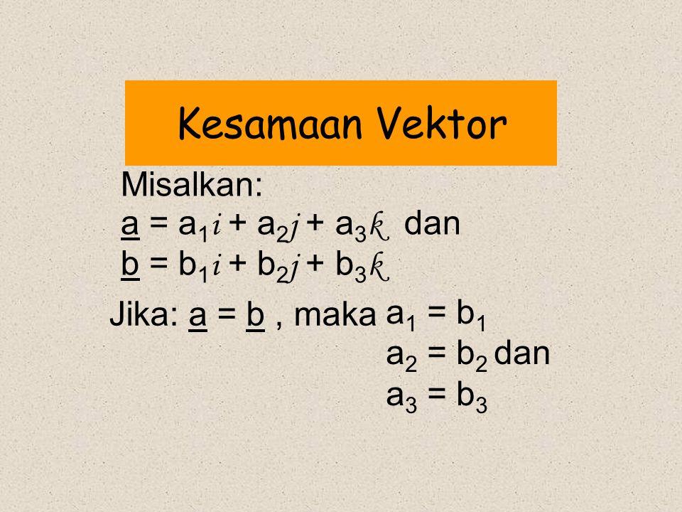 Kesamaan Vektor Misalkan: a = a1i + a2j + a3k dan b = b1i + b2j + b3k