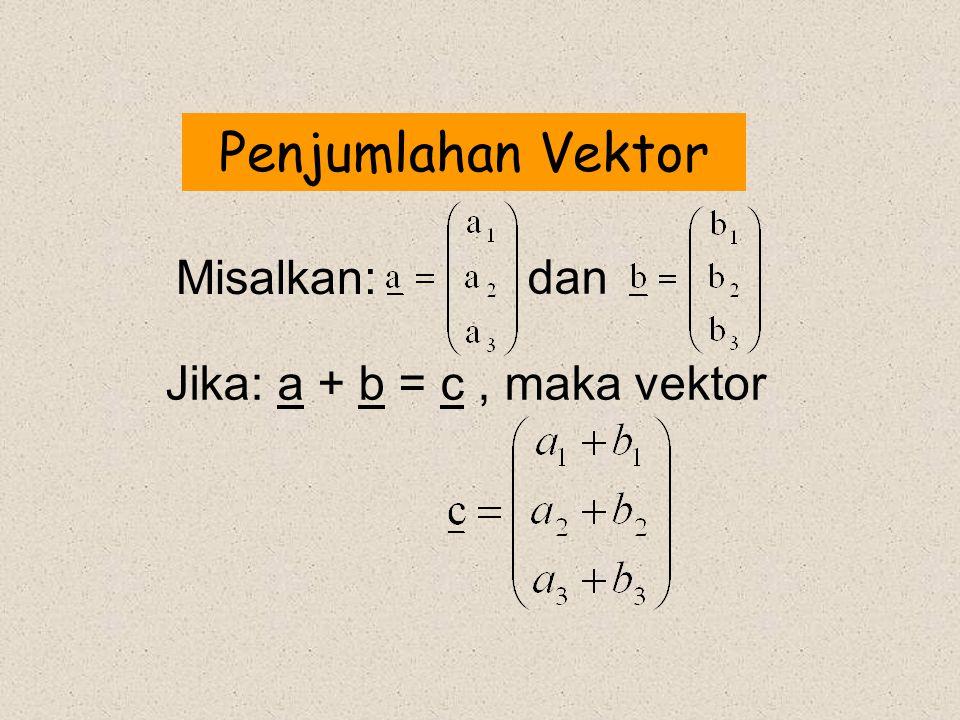 Penjumlahan Vektor Misalkan: dan Jika: a + b = c , maka vektor
