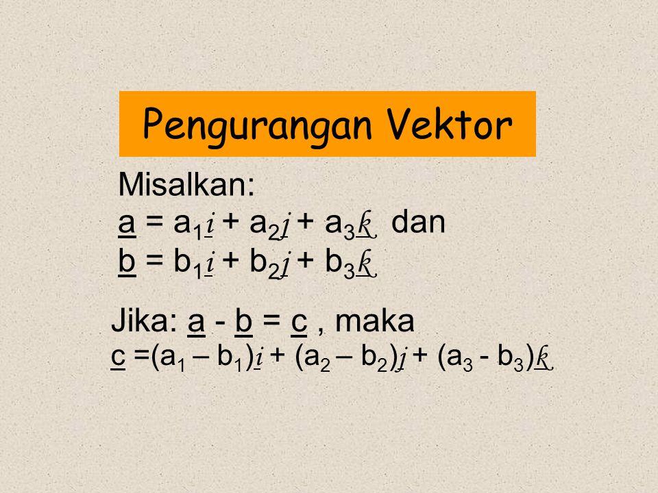Pengurangan Vektor Misalkan: a = a1i + a2j + a3k dan