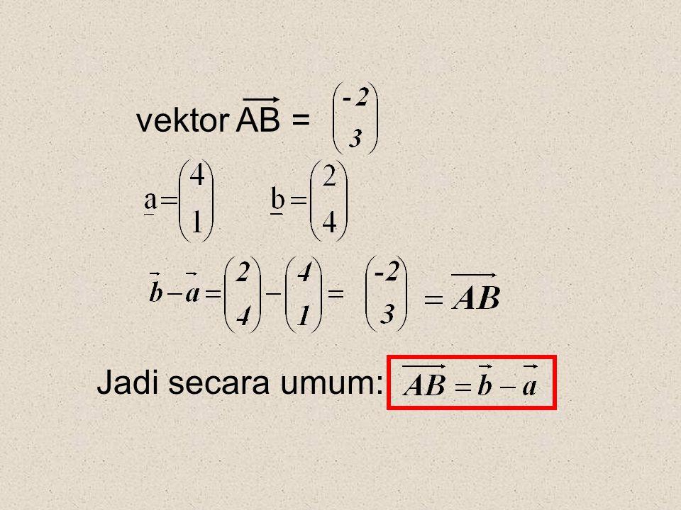 vektor AB = Jadi secara umum: