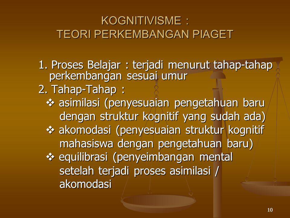 KOGNITIVISME : TEORI PERKEMBANGAN PIAGET