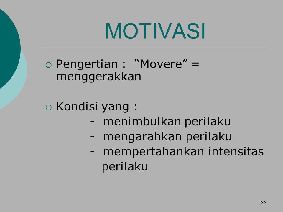 MOTIVASI Pengertian : Movere = menggerakkan Kondisi yang :