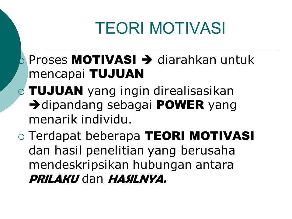 TEORI MOTIVASI Proses MOTIVASI  diarahkan untuk mencapai TUJUAN