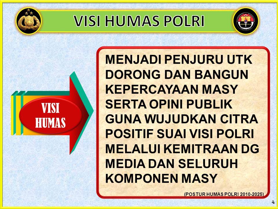 VISI HUMAS POLRI