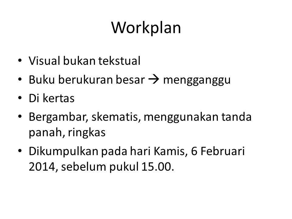 Workplan Visual bukan tekstual Buku berukuran besar  mengganggu