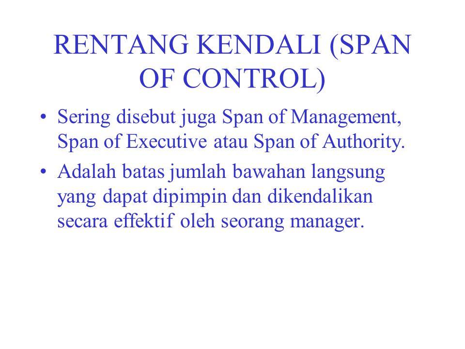 RENTANG KENDALI (SPAN OF CONTROL)
