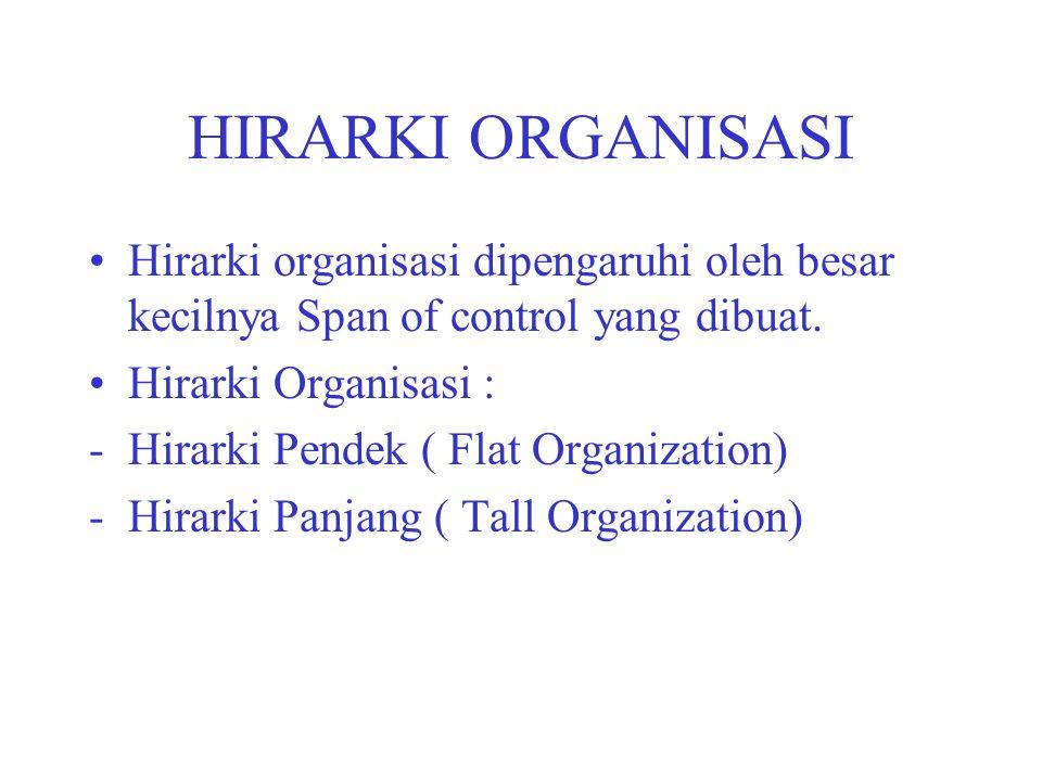 HIRARKI ORGANISASI Hirarki organisasi dipengaruhi oleh besar kecilnya Span of control yang dibuat. Hirarki Organisasi :