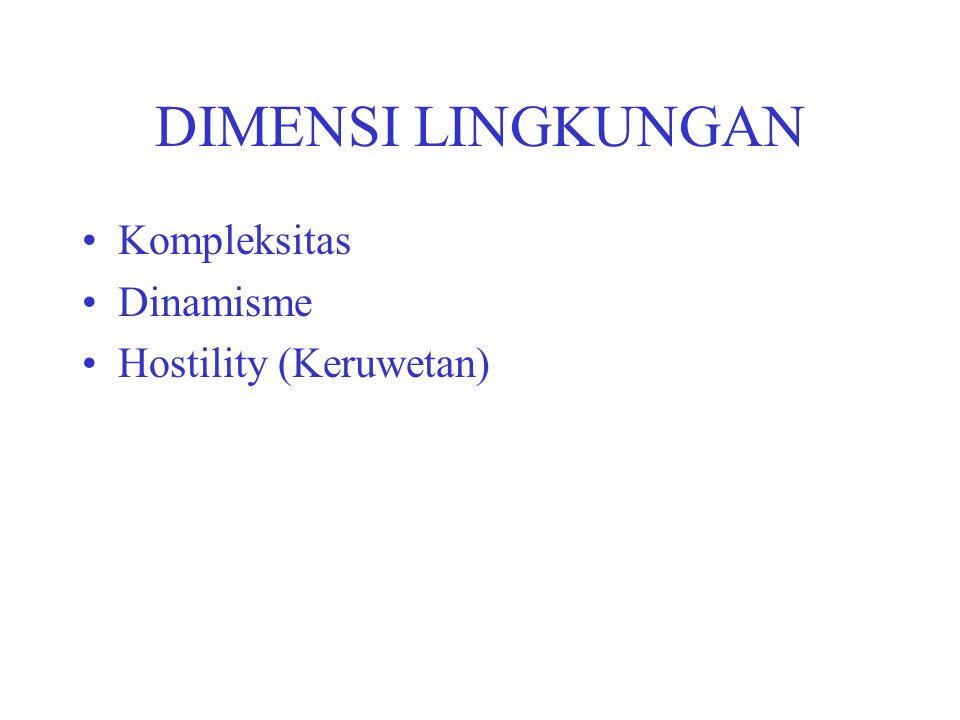 DIMENSI LINGKUNGAN Kompleksitas Dinamisme Hostility (Keruwetan)