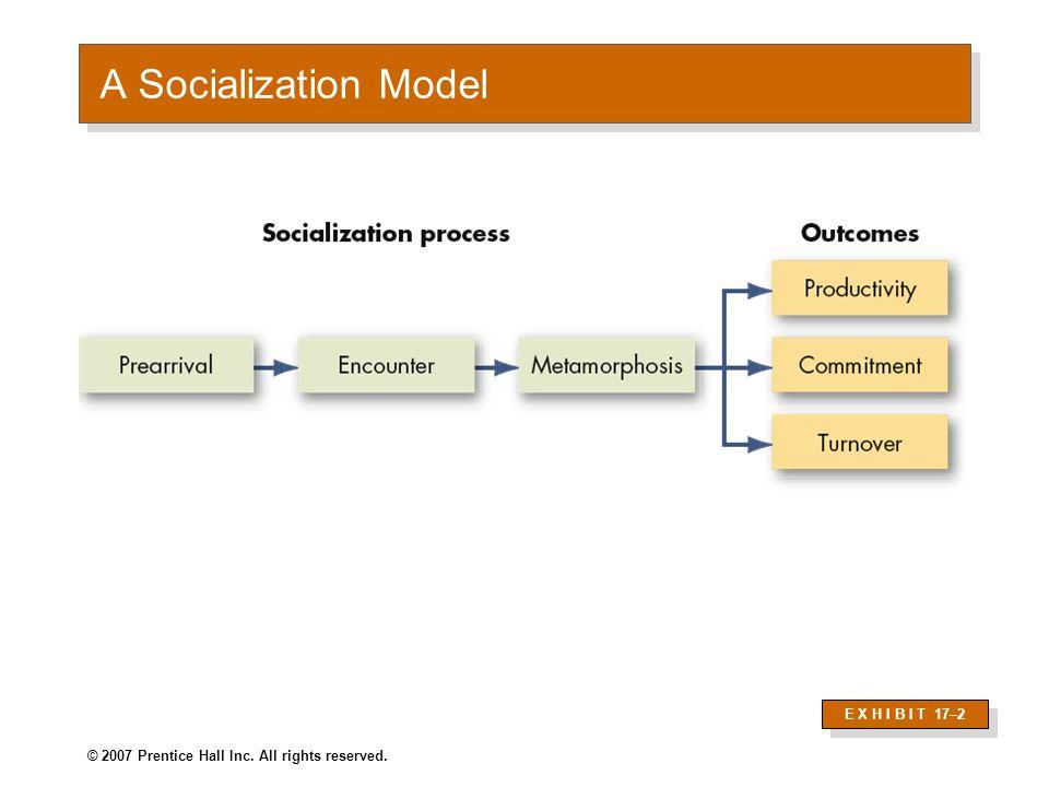 Tahapan dalam Proses Sosialisasi