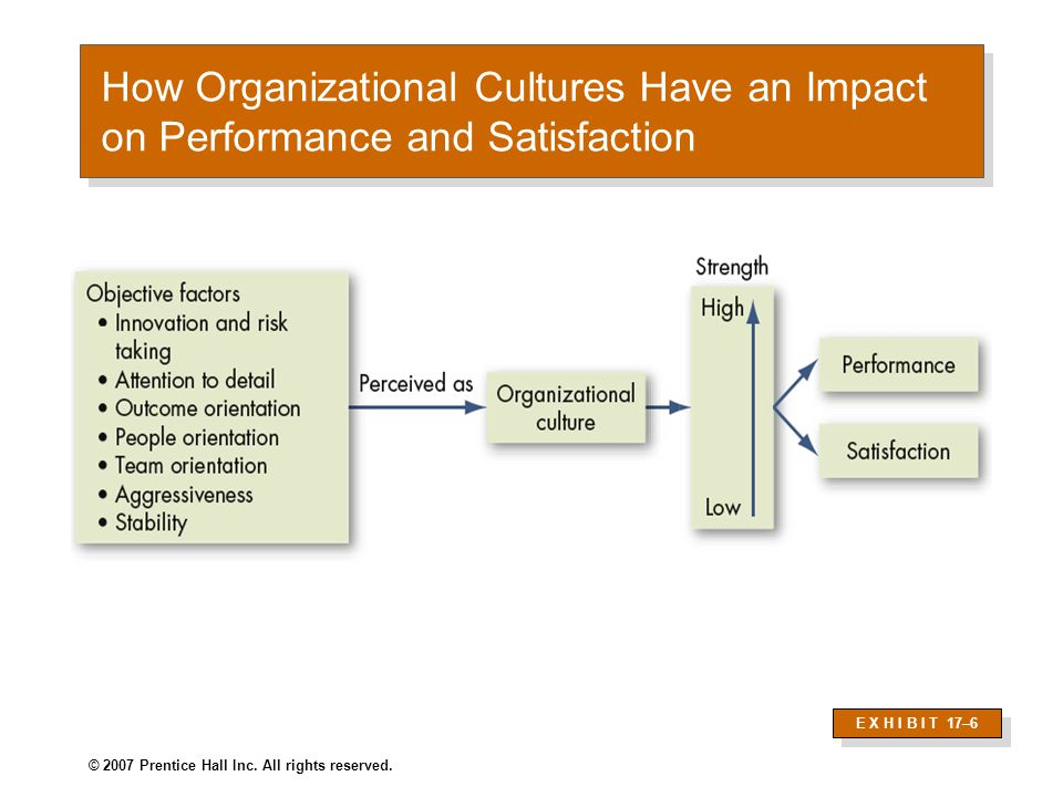 KAIZEN Budaya Organisasi Perusahaan Jepang