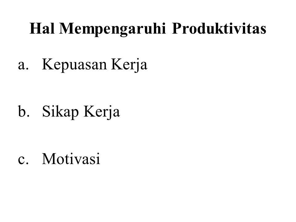 Hal Mempengaruhi Produktivitas