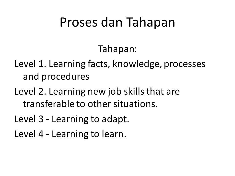 Proses dan Tahapan