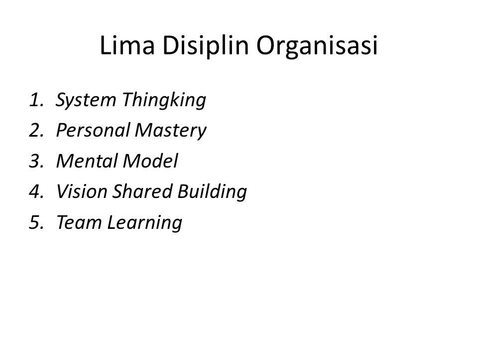 Lima Disiplin Organisasi