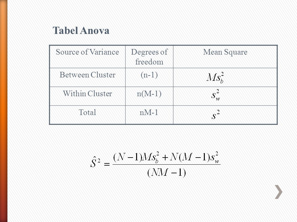 Tabel Anova Source of Variance Degrees of freedom Mean Square