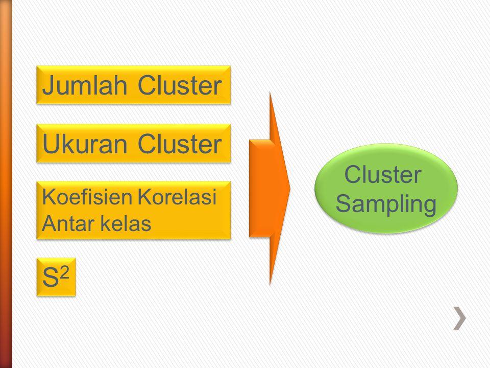 Jumlah Cluster Ukuran Cluster S2 Cluster Sampling
