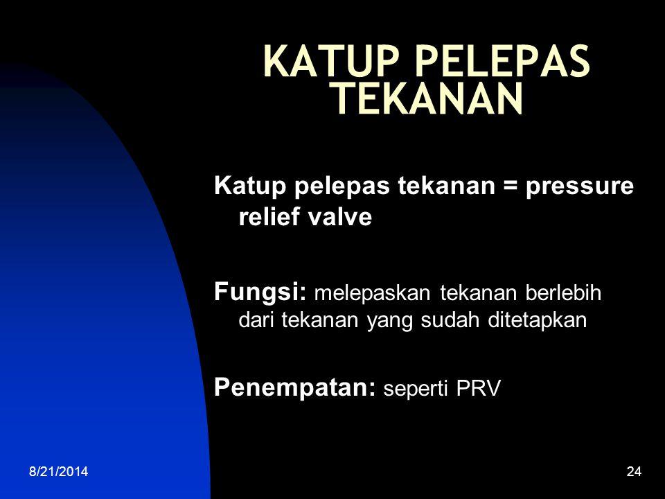KATUP PELEPAS TEKANAN Katup pelepas tekanan = pressure relief valve