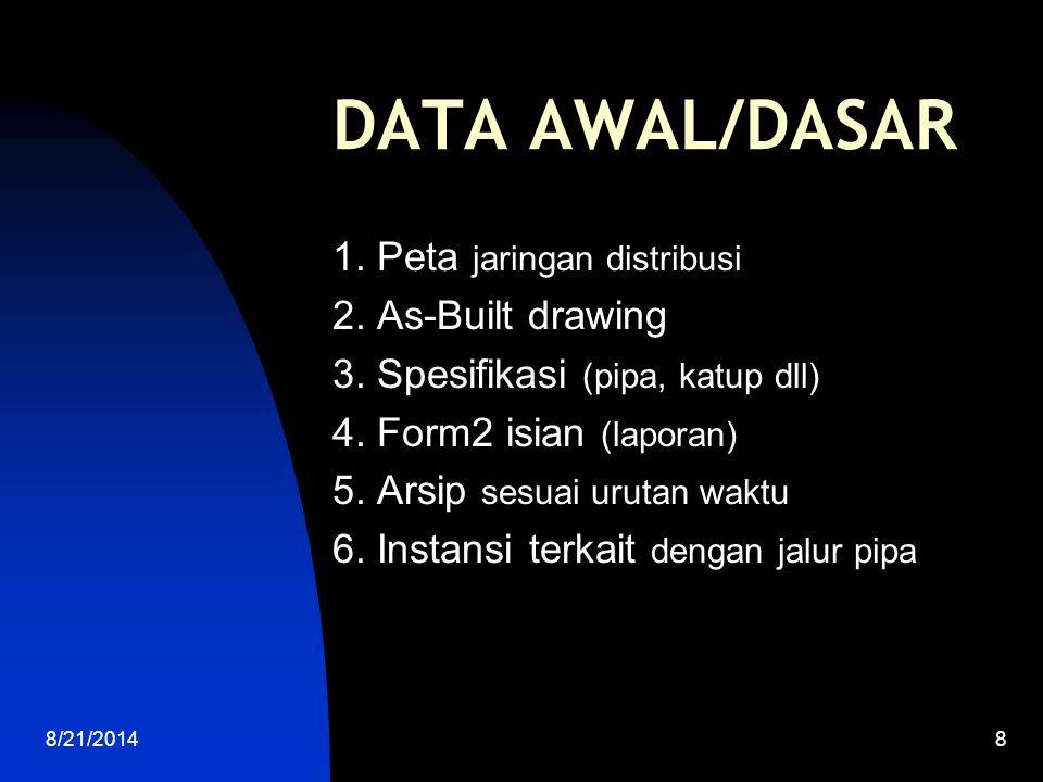 DATA AWAL/DASAR 1. Peta jaringan distribusi 2. As-Built drawing