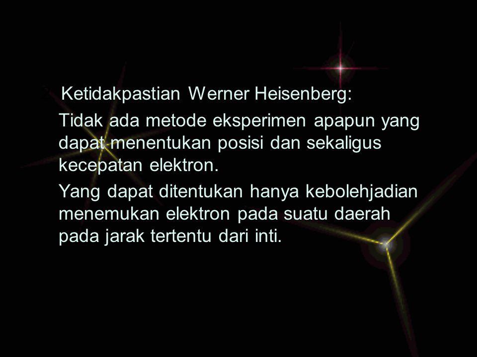2. Ketidakpastian Werner Heisenberg: