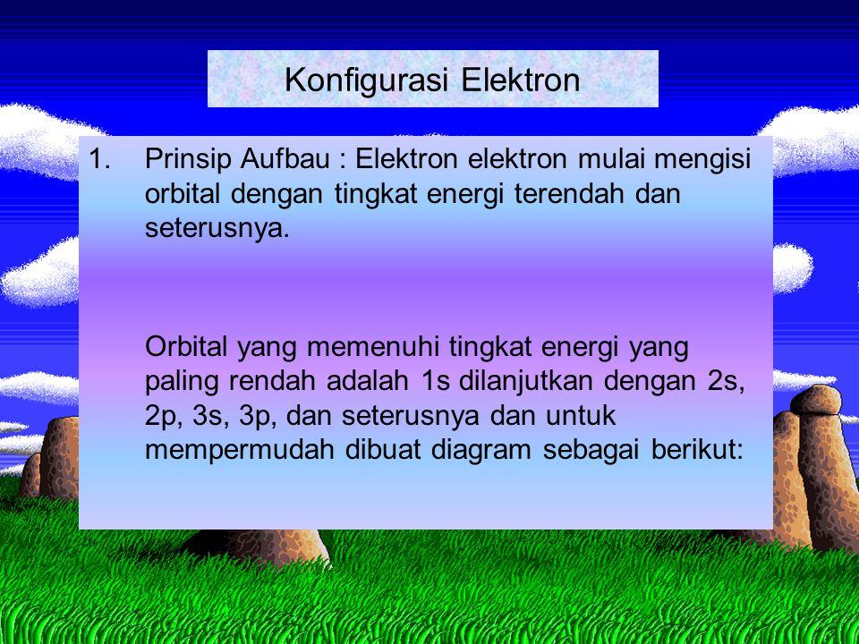Konfigurasi Elektron Prinsip Aufbau : Elektron elektron mulai mengisi orbital dengan tingkat energi terendah dan seterusnya.
