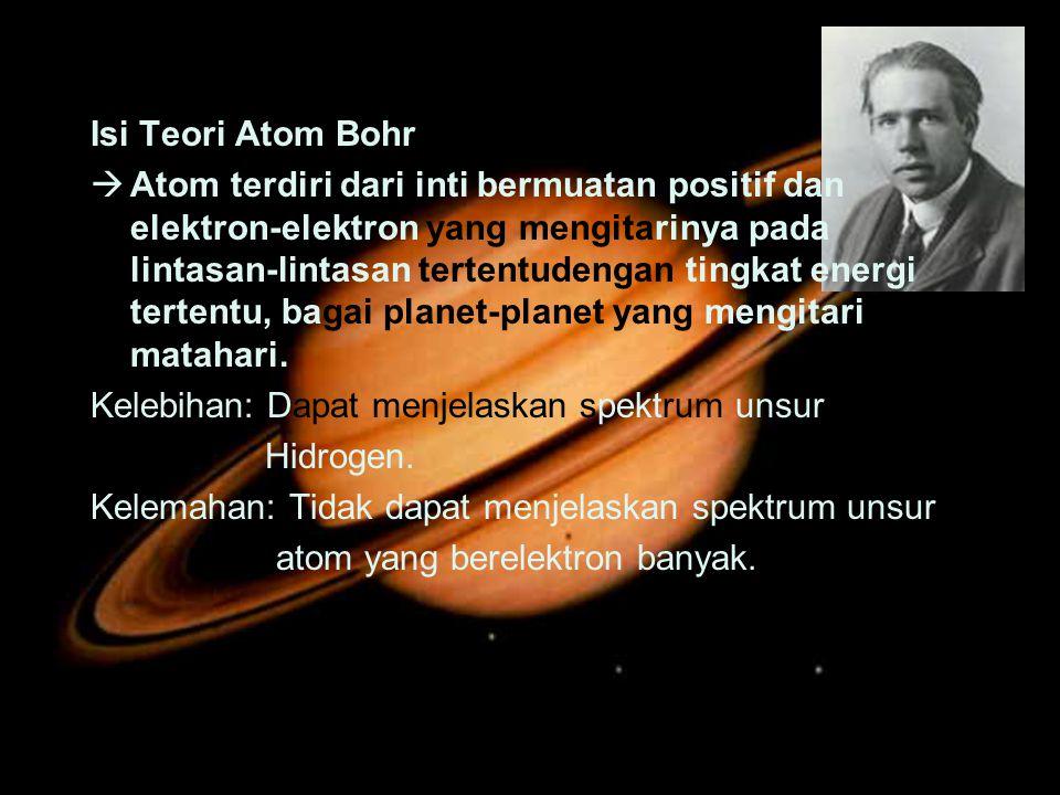 Isi Teori Atom Bohr