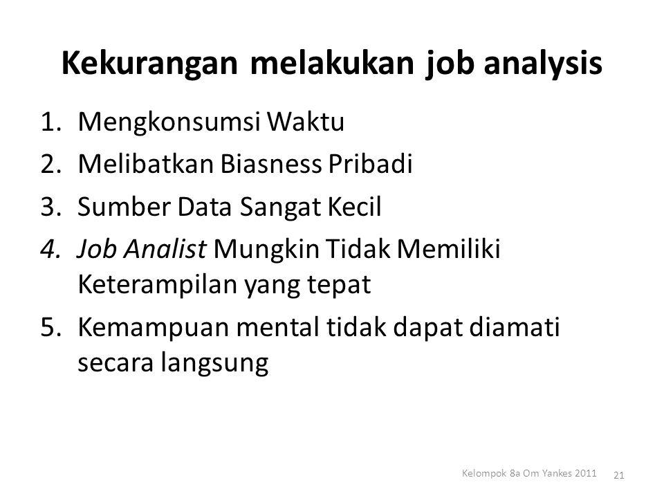 Kekurangan melakukan job analysis
