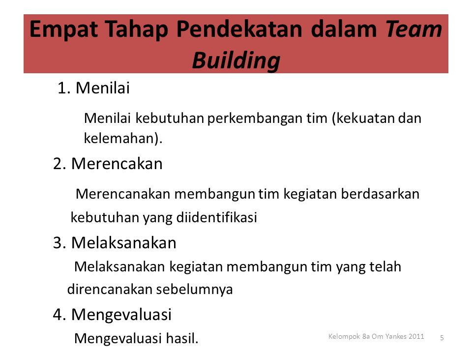 Empat Tahap Pendekatan dalam Team Building