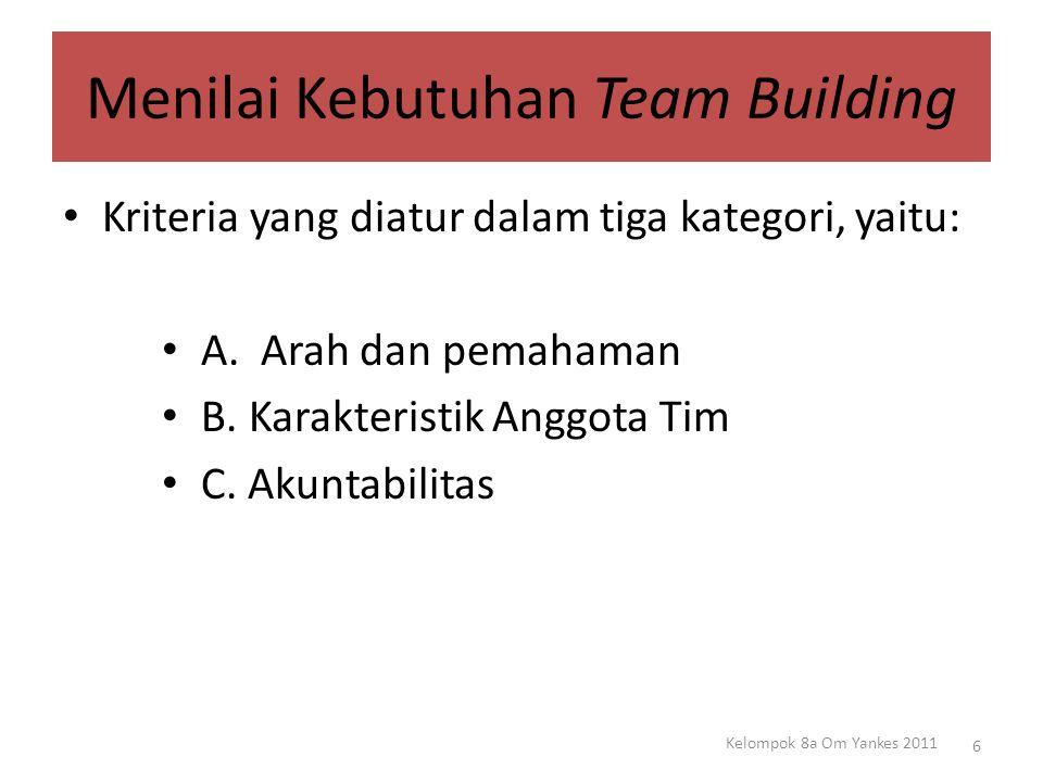 Menilai Kebutuhan Team Building