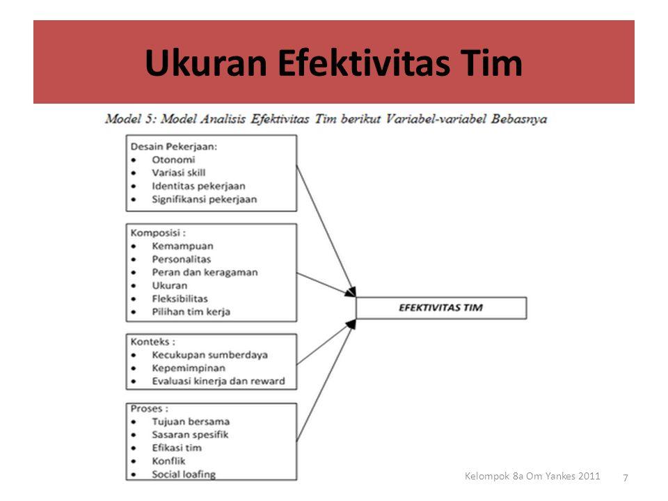 Ukuran Efektivitas Tim