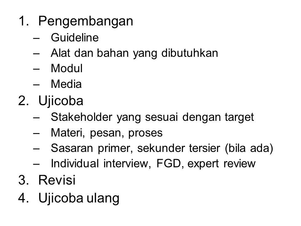 Pengembangan Ujicoba Revisi Ujicoba ulang Guideline