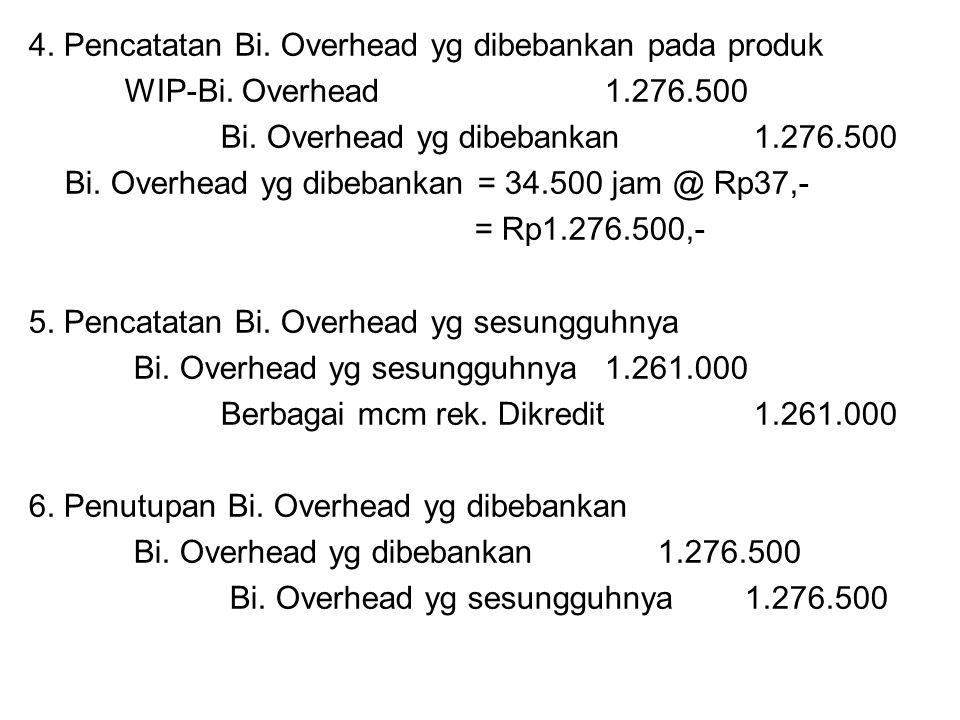 4. Pencatatan Bi. Overhead yg dibebankan pada produk