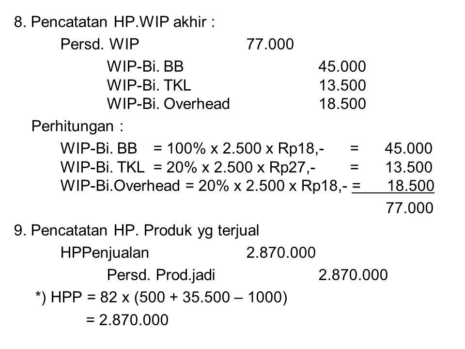 8. Pencatatan HP.WIP akhir :