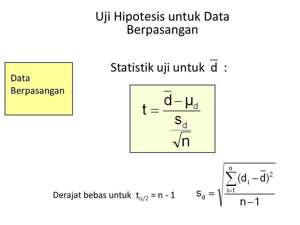 Uji Hipotesis untuk Data Berpasangan