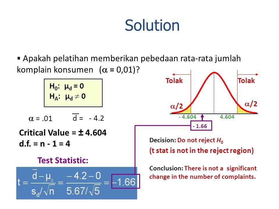 Solution Apakah pelatihan memberikan pebedaan rata-rata jumlah komplain konsumen ( = 0,01) Tolak.