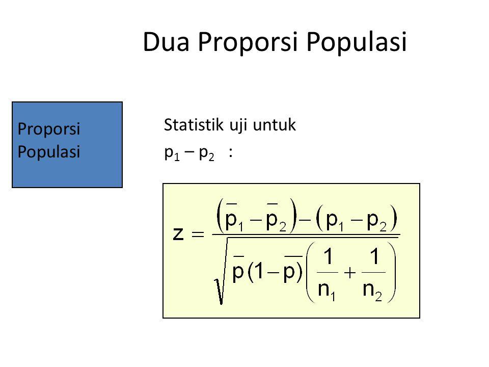 Dua Proporsi Populasi Statistik uji untuk p1 – p2 : Proporsi Populasi