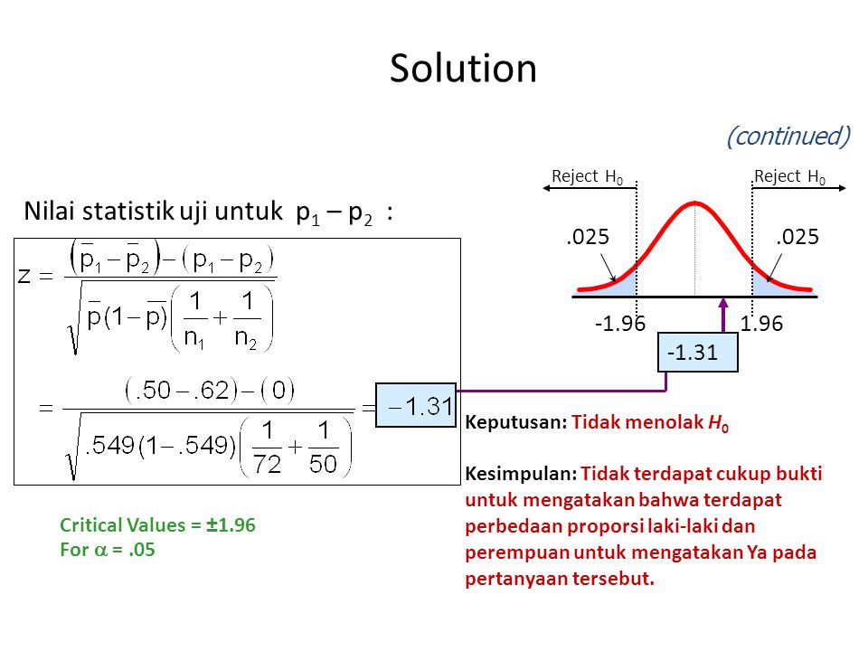 Solution Nilai statistik uji untuk p1 – p2 : (continued) .025 .025
