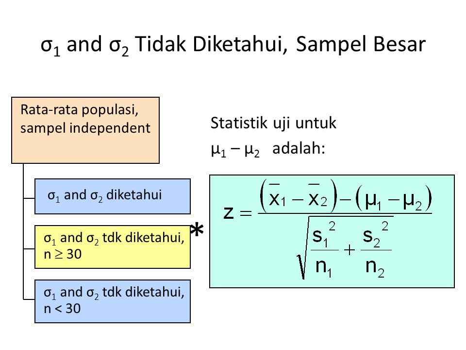 σ1 and σ2 Tidak Diketahui, Sampel Besar
