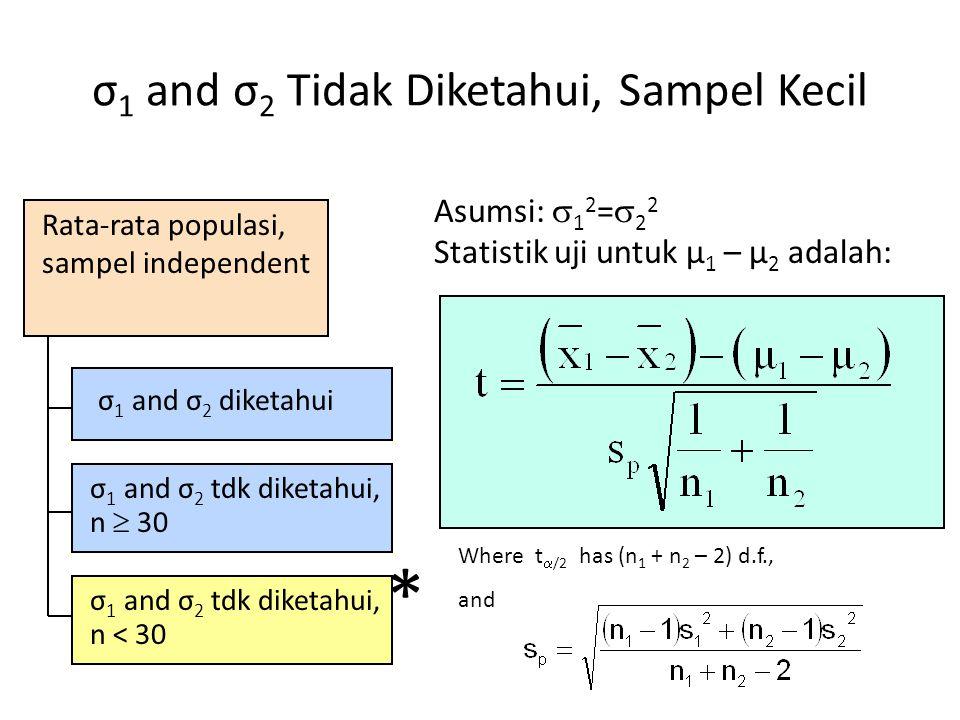 σ1 and σ2 Tidak Diketahui, Sampel Kecil