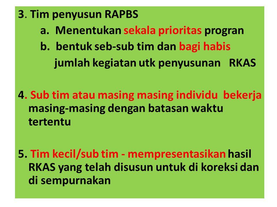 3. Tim penyusun RAPBS a. Menentukan sekala prioritas progran b