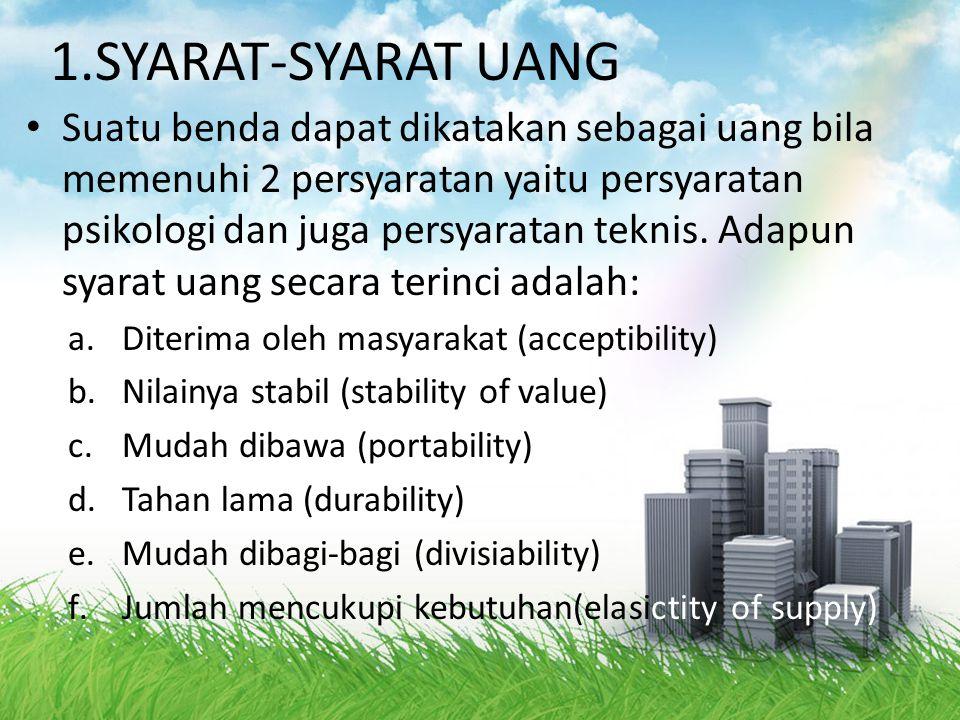 1.SYARAT-SYARAT UANG