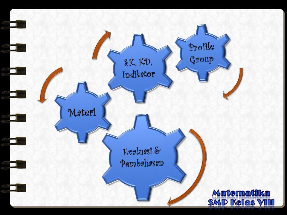 Materi Profile Group SK, KD, Indikator Evaluasi & Pembahasan