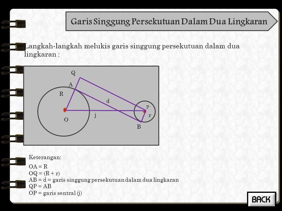 Garis Singgung Persekutuan Dalam Dua Lingkaran
