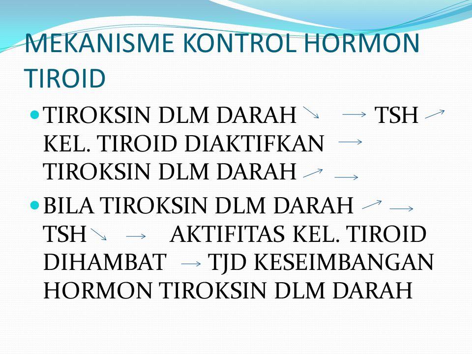 MEKANISME KONTROL HORMON TIROID