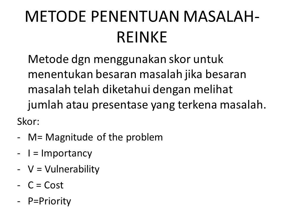 METODE PENENTUAN MASALAH-REINKE