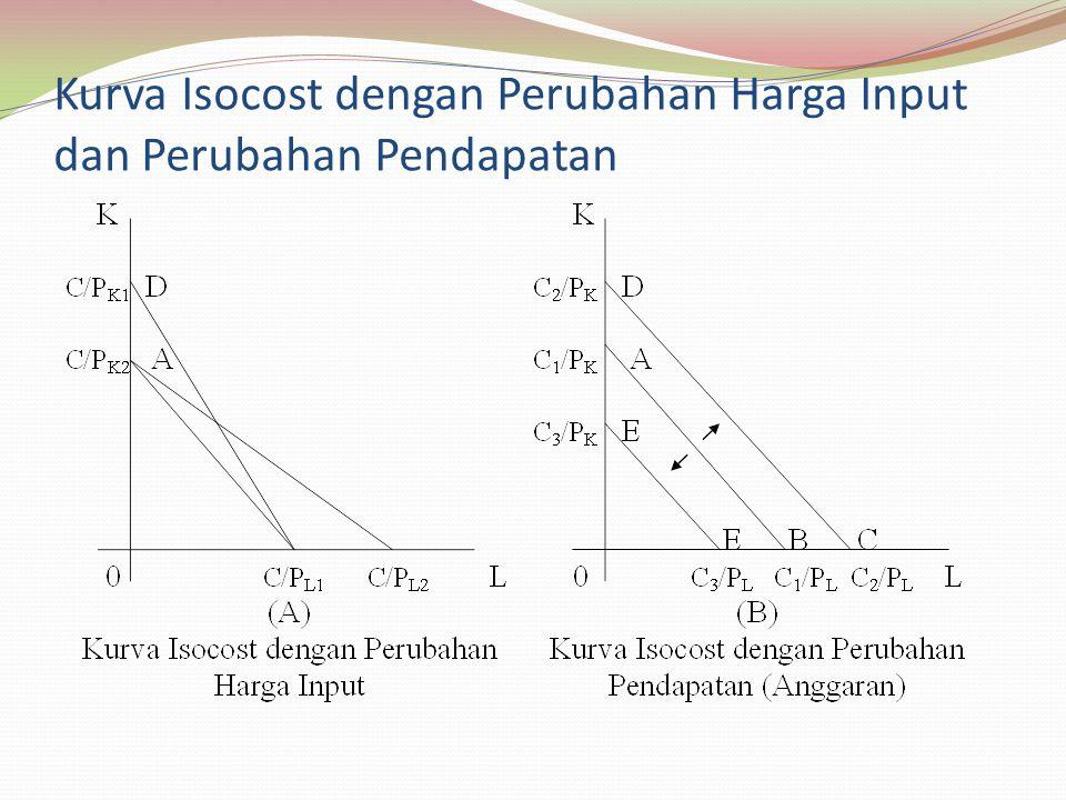 Kurva Isocost dengan Perubahan Harga Input dan Perubahan Pendapatan