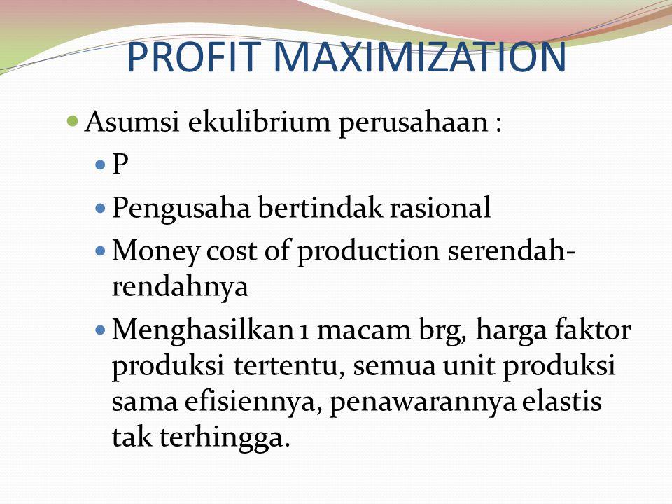 PROFIT MAXIMIZATION Asumsi ekulibrium perusahaan : P